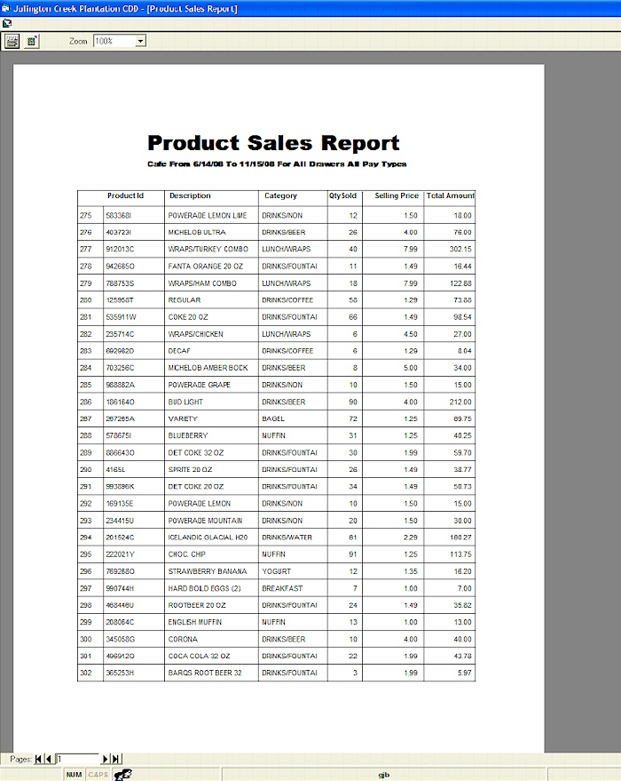 Sample Inventory Reports
