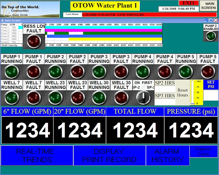 Water Plant Pump Control System - Brown Controls & Integration, Inc.